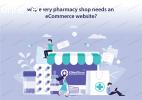 6 Reasons: Pharmacy Shop Needs An Ecommerce Website